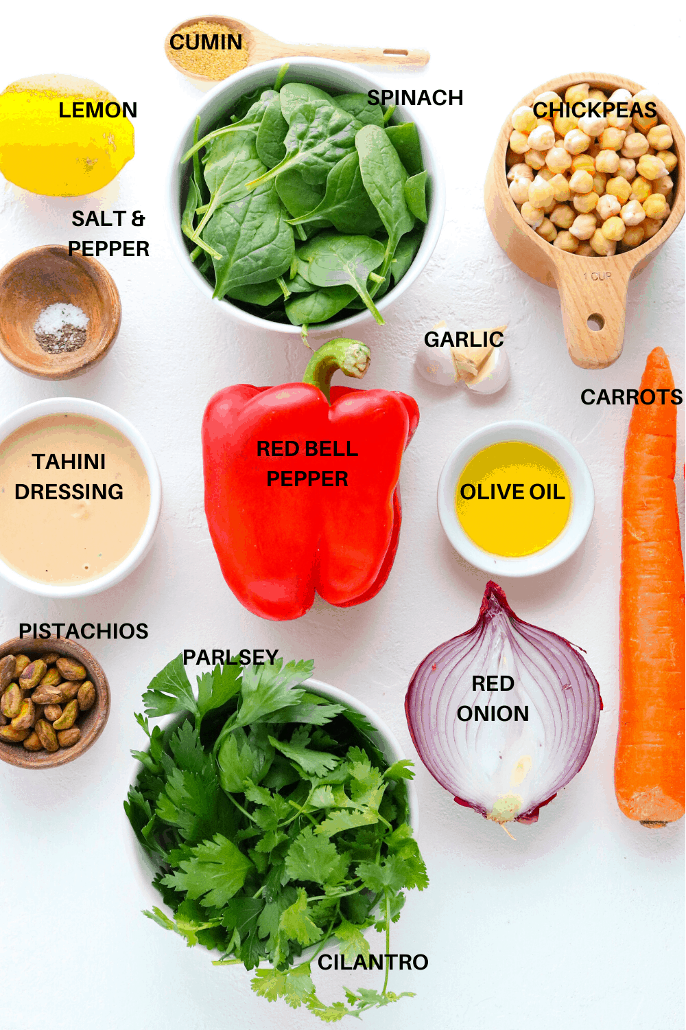 Falafel Ingredients on a white board with labels