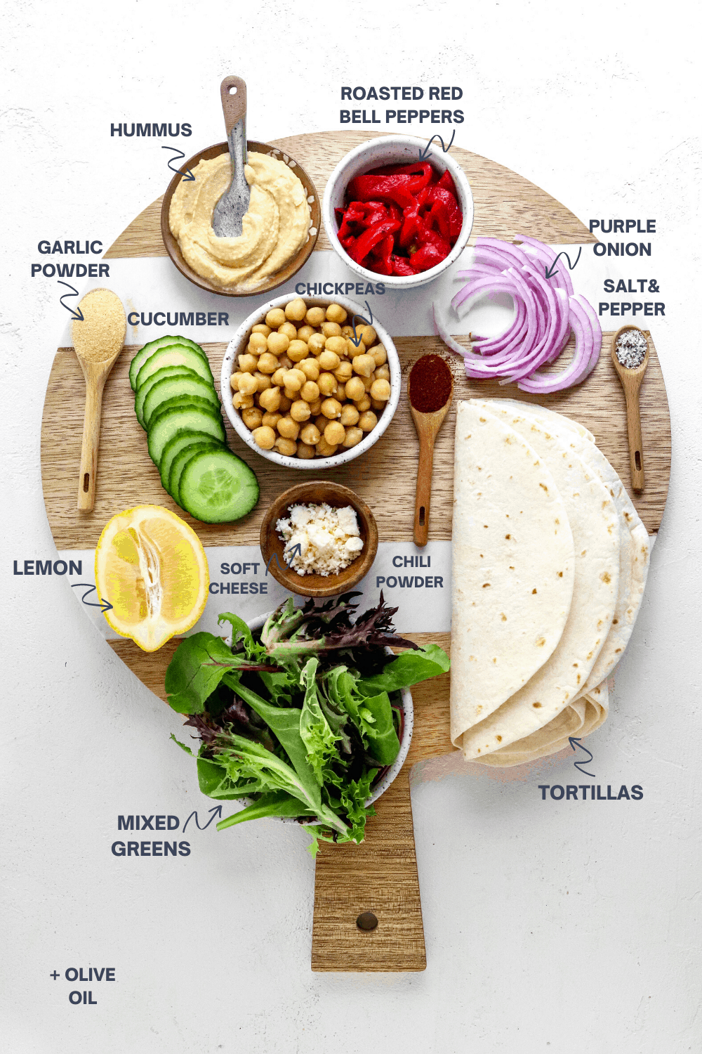 A round wooden cutting board with a bowl of hummus, bowl of roasted red peppers and a bowl of chickpeas next to it with a pile of flour tortillas, sliced cucumber, feta cheese and mixed greens in front of it with labels of each ingredient.